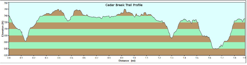 Cedar-Break-profile